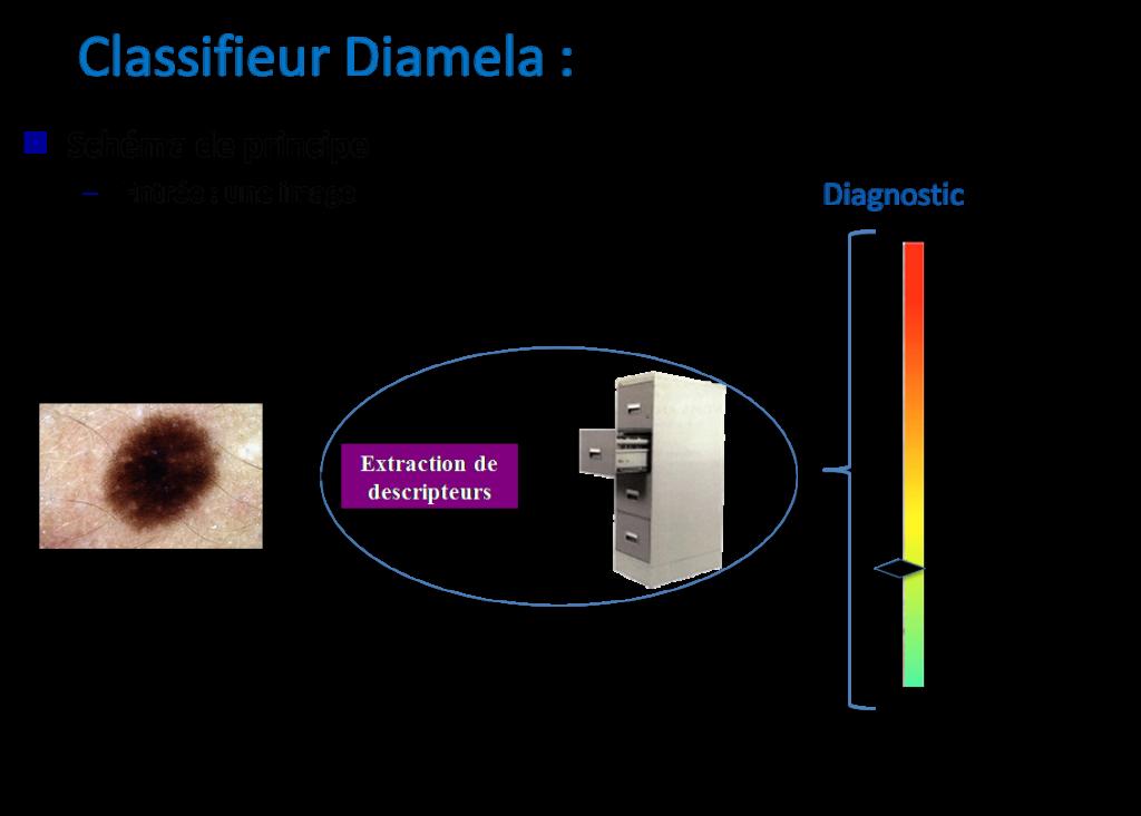 intelligence artificielle dermatologie